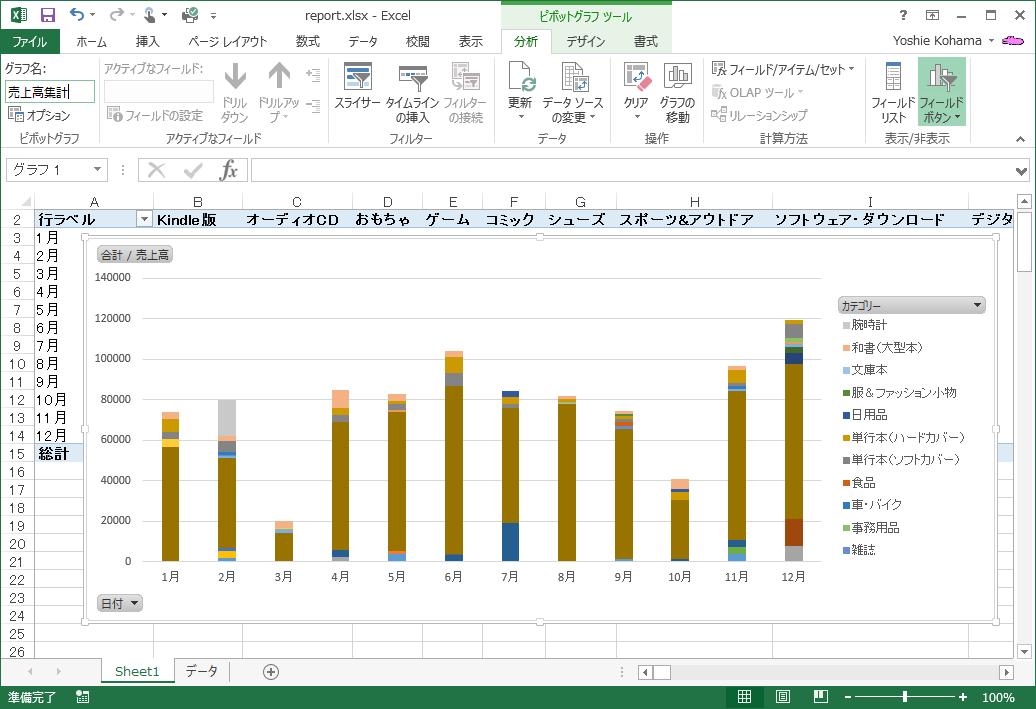 ピボット グラフ 複数 Excelデータ分析の基本ワザ (51)