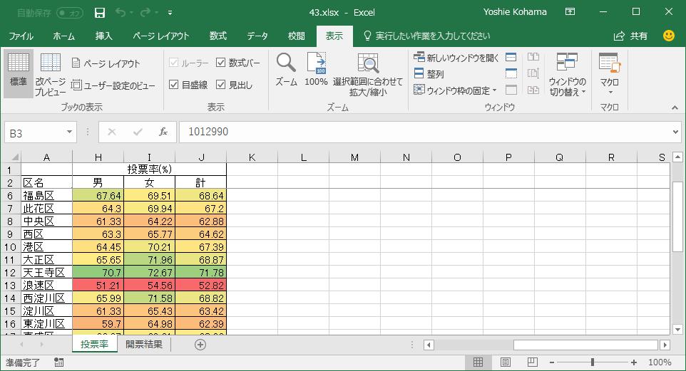 ウィンドウ枠の固定 複数